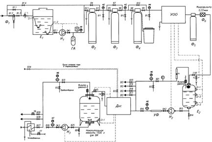Схема системы приготовления и распределения воды очищенной